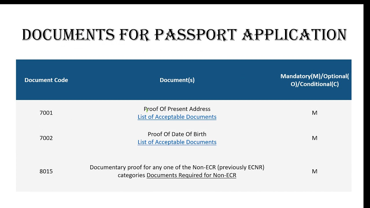 track your passport application india