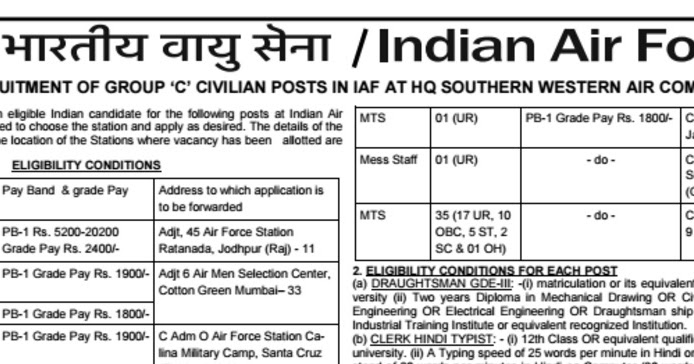 indian air force application form 2016