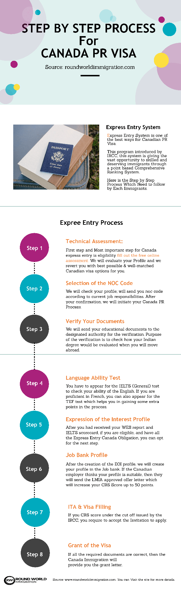 temporary foreign worker program application forms