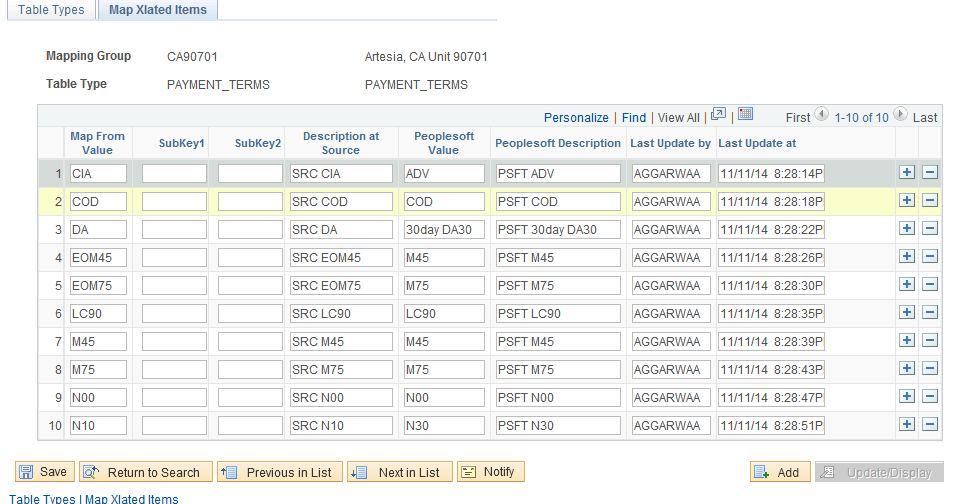 state record in application engine peoplesoft