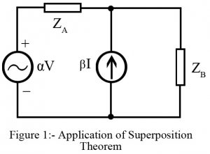 practical application of superposition theorem