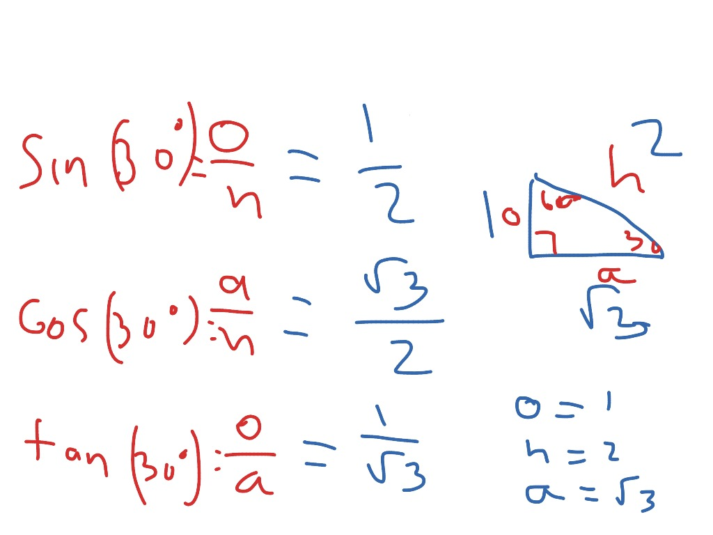 applications of sine and cosine functions