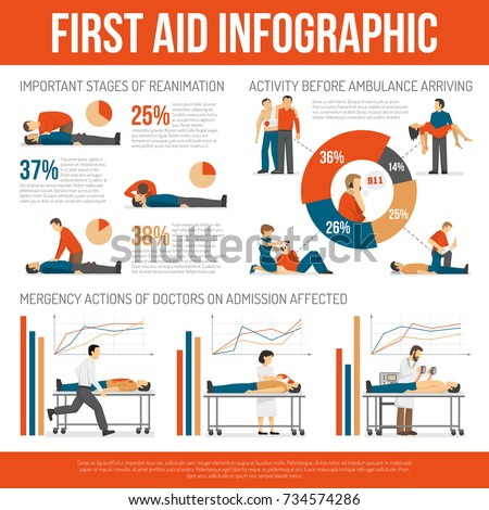 application of simple first aid