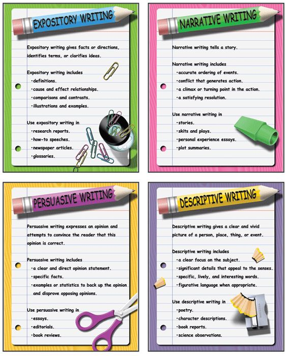 different types of application writing