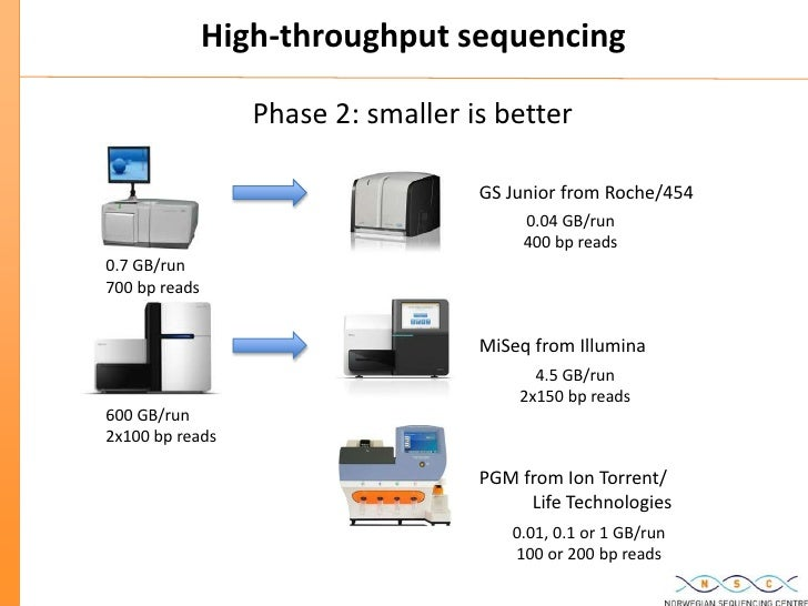 application of next generation sequencing technology in forensic science