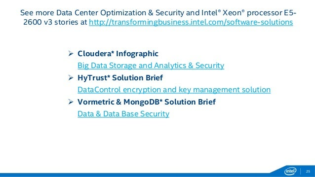 what is intel management and security application