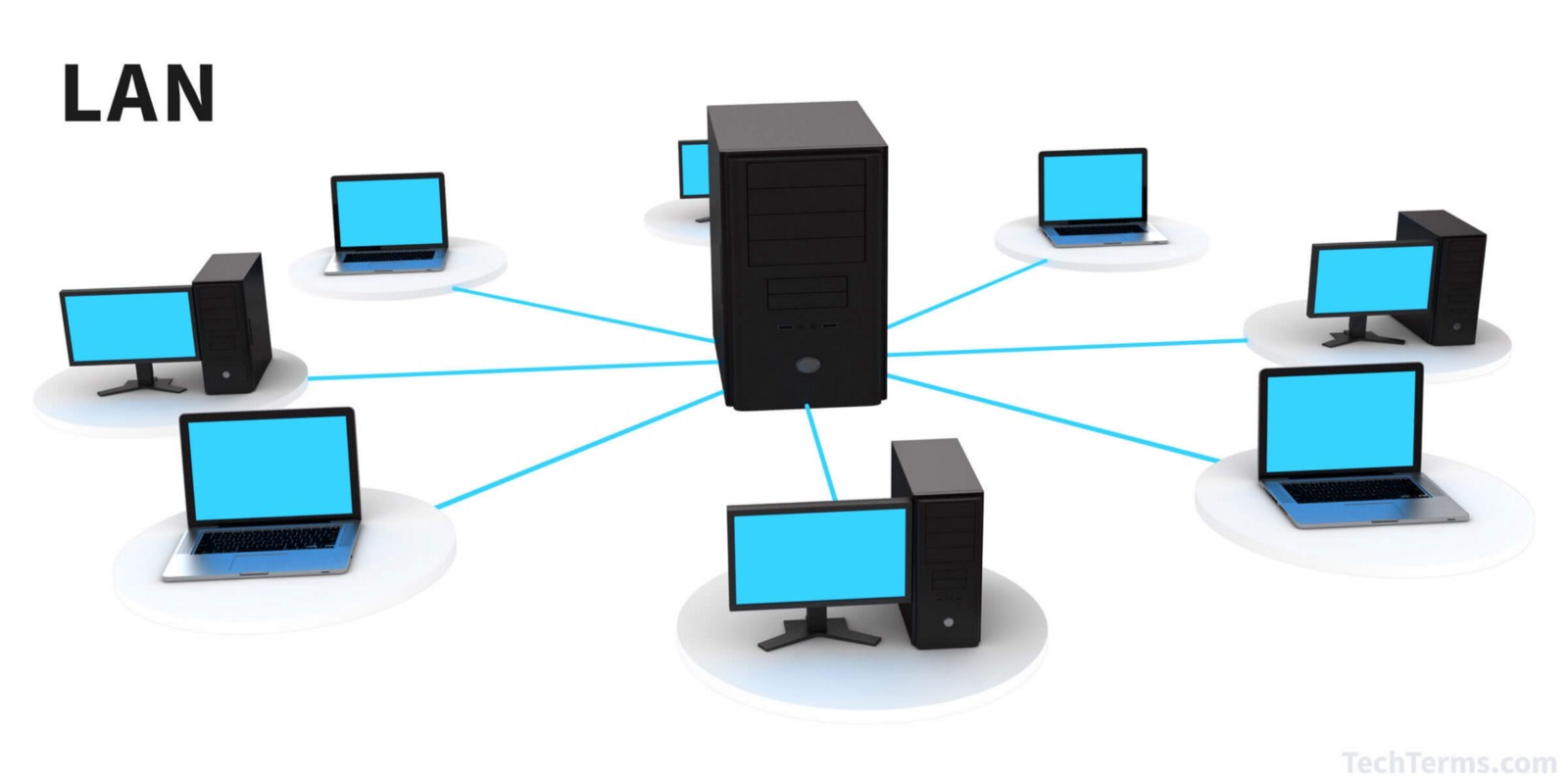 wireless local area network applications